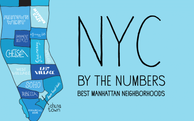 NYC By the Numbers: Best Manhattan Neighborhoods