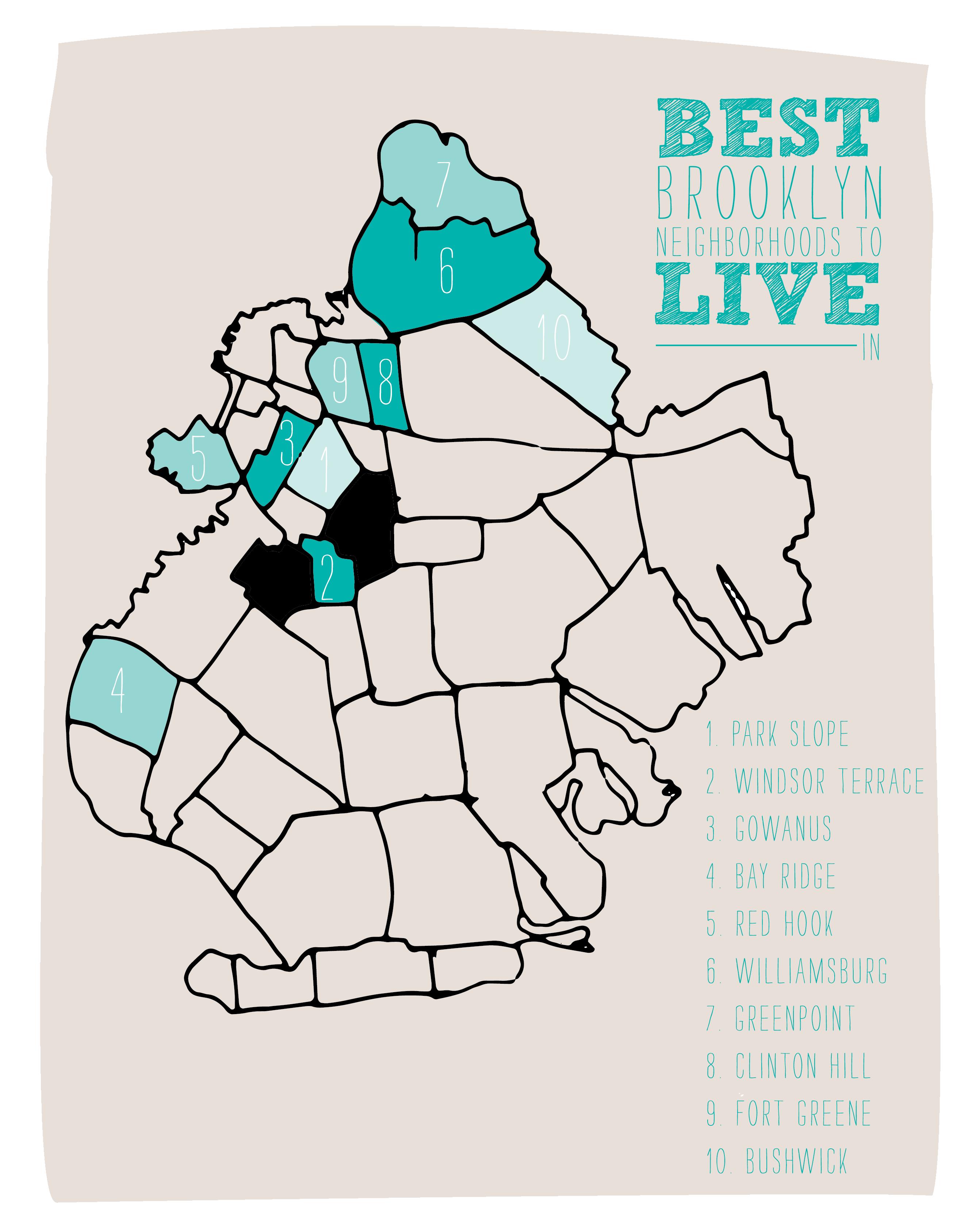 Best Restaurants In Park Slope