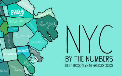 Best Brooklyn Neighborhoods